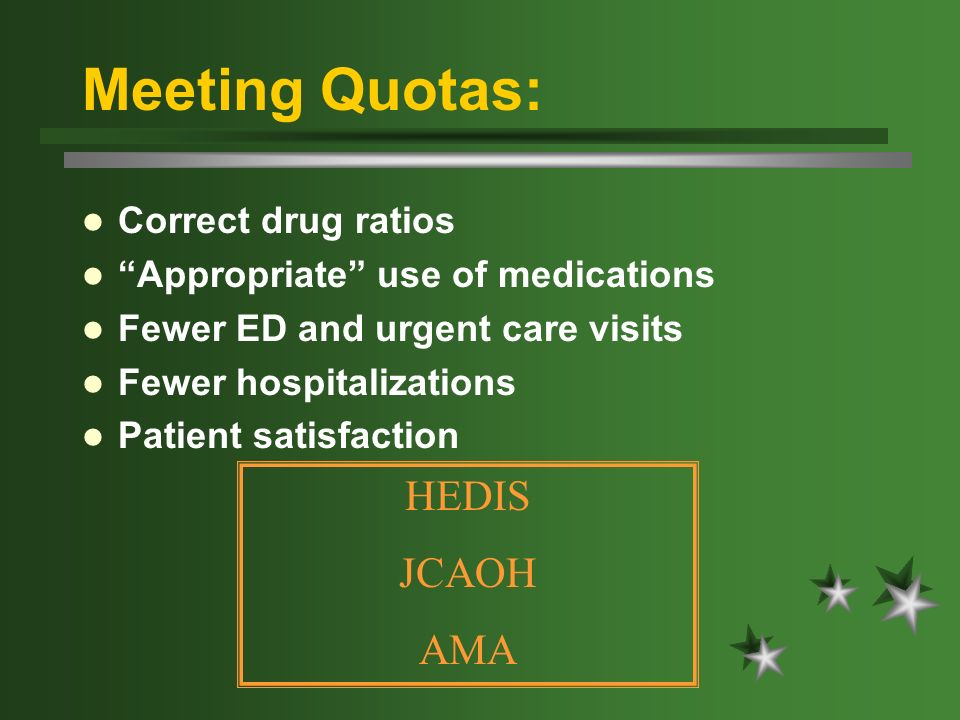 Meeting Quotas: Correct drug ratios Appropriate use of medications Fewer ED and urgent care visits Fewer hospitalizations Patient satisfaction HEDIS J