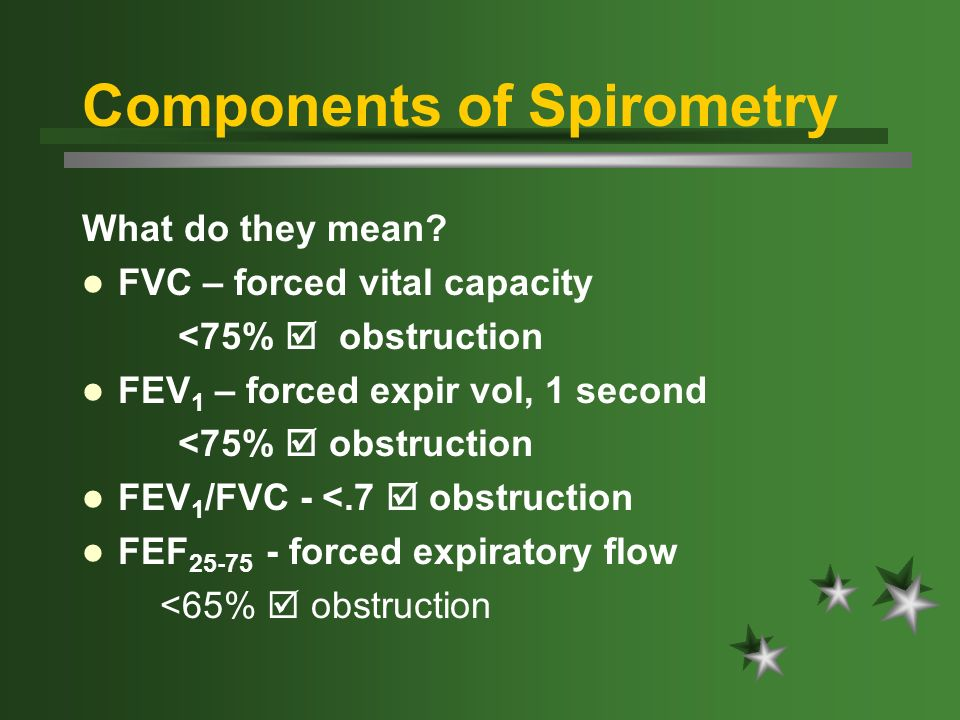 Components of Spirometry What do they mean? FVC – forced vital capacity <75% obstruction FEV 1 – forced expir vol, 1 second <75% obstruction FEV 1 /FV