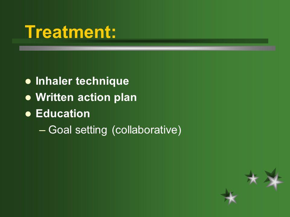 Treatment: Inhaler technique Written action plan Education –Goal setting (collaborative)