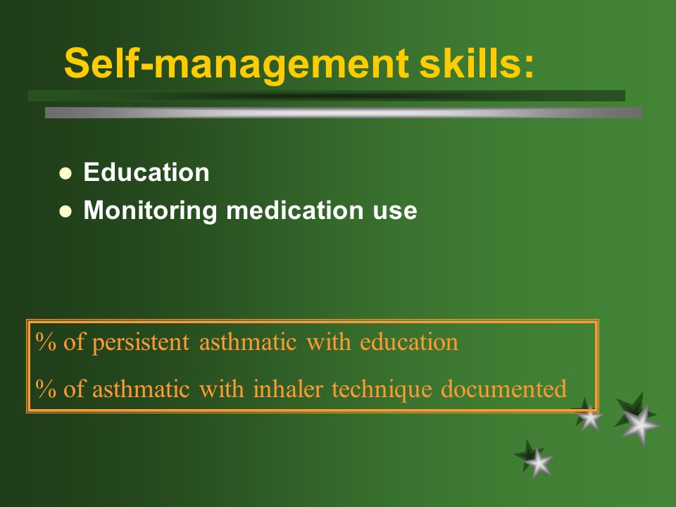 Self-management skills: Education Monitoring medication use % of persistent asthmatic with education % of asthmatic with inhaler technique documented
