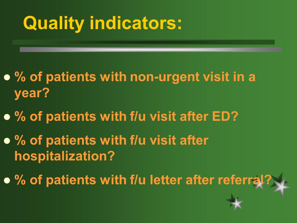 Quality indicators: % of patients with non-urgent visit in a year.
