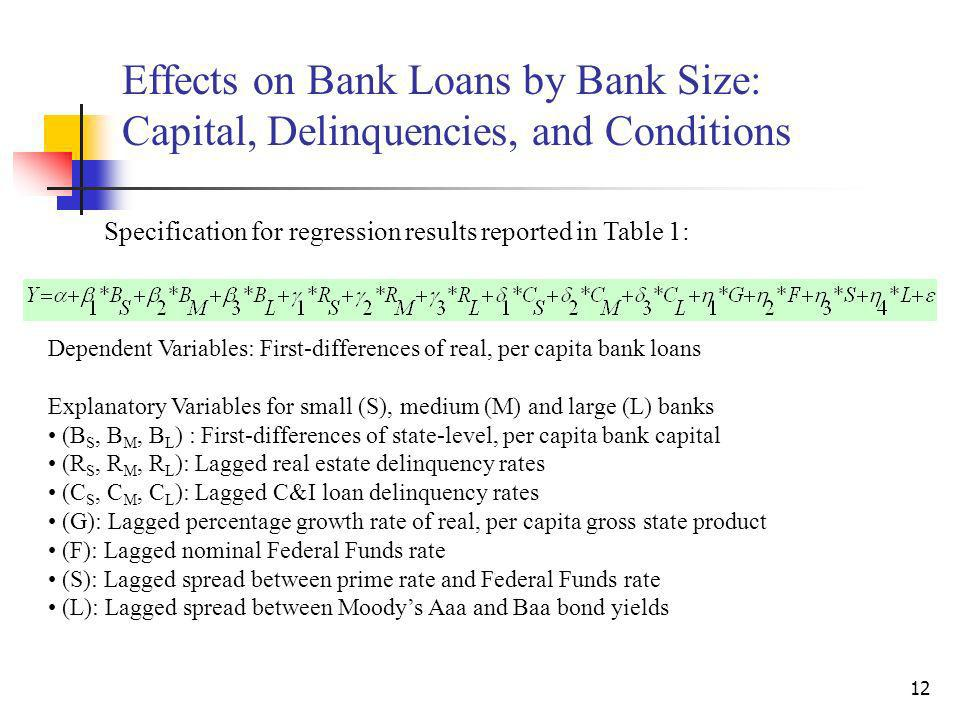12 Effects on Bank Loans by Bank Size: Capital, Delinquencies, and Conditions Specification for regression results reported in Table 1: Dependent Variables: First-differences of real, per capita bank loans Explanatory Variables for small (S), medium (M) and large (L) banks (B S, B M, B L ) : First-differences of state-level, per capita bank capital (R S, R M, R L ): Lagged real estate delinquency rates (C S, C M, C L ): Lagged C&I loan delinquency rates (G): Lagged percentage growth rate of real, per capita gross state product (F): Lagged nominal Federal Funds rate (S): Lagged spread between prime rate and Federal Funds rate (L): Lagged spread between Moodys Aaa and Baa bond yields