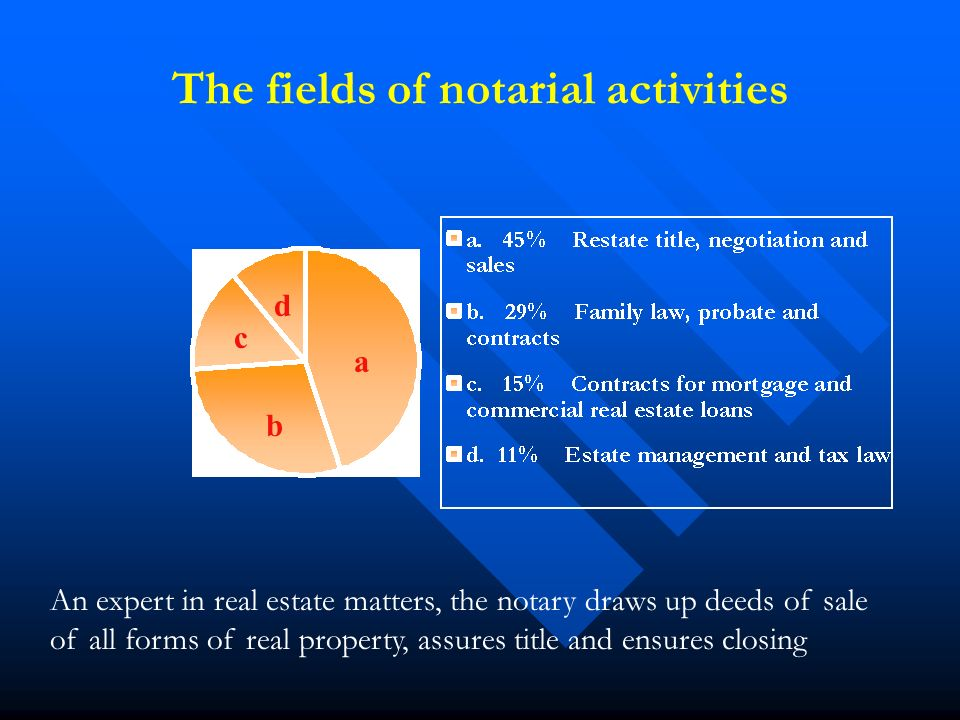 The fields of notarial activities d c b a An expert in real estate matters, the notary draws up deeds of sale of all forms of real property, assures title and ensures closing