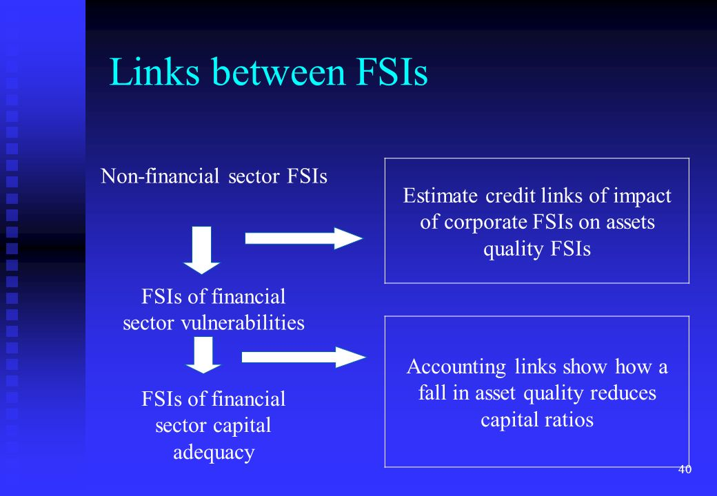 40 Non-financial sector FSIs Estimate credit links of impact of corporate FSIs on assets quality FSIs FSIs of financial sector vulnerabilities Account