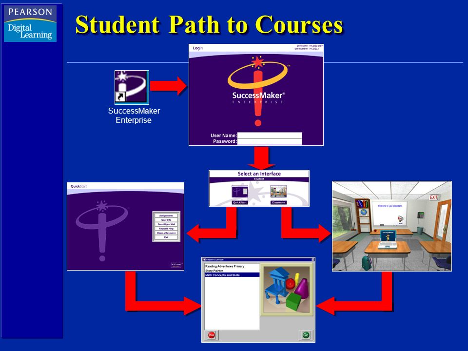 Student Path to Courses SuccessMaker Enterprise