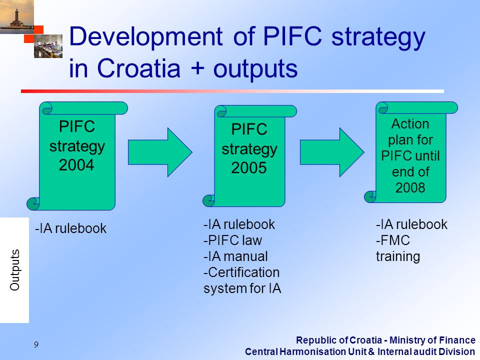 Republic of Croatia - Ministry of Finance Central Harmonisation Unit & Internal audit Division Development of PIFC strategy in Croatia + outputs 9 PIF