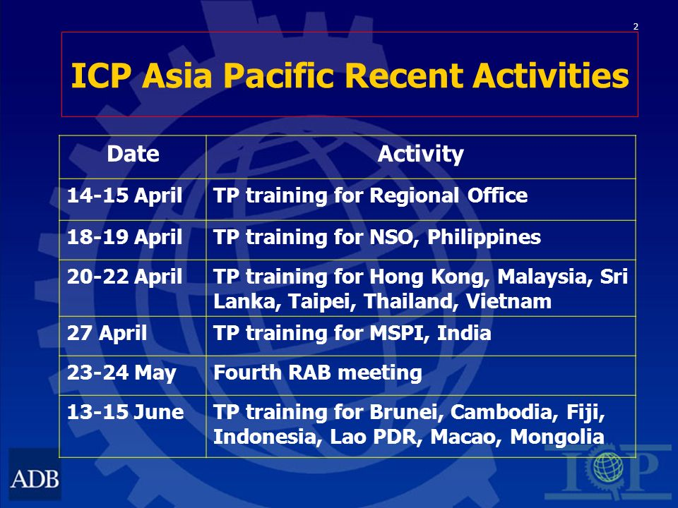 2 ICP Asia Pacific Recent Activities DateActivity 14-15 AprilTP training for Regional Office 18-19 AprilTP training for NSO, Philippines 20-22 AprilTP training for Hong Kong, Malaysia, Sri Lanka, Taipei, Thailand, Vietnam 27 AprilTP training for MSPI, India 23-24 MayFourth RAB meeting 13-15 JuneTP training for Brunei, Cambodia, Fiji, Indonesia, Lao PDR, Macao, Mongolia