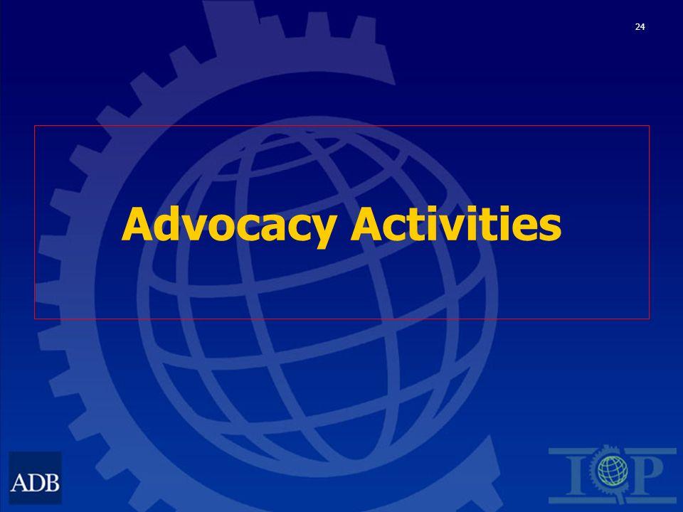 24 Advocacy Activities