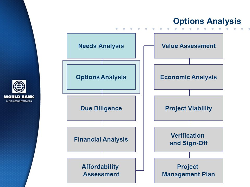 Rationale for Options Analysis Consider all technical, legal and financial options that meet the output specifications Options considered should include low-investment solutions that can meet the needs (ex.