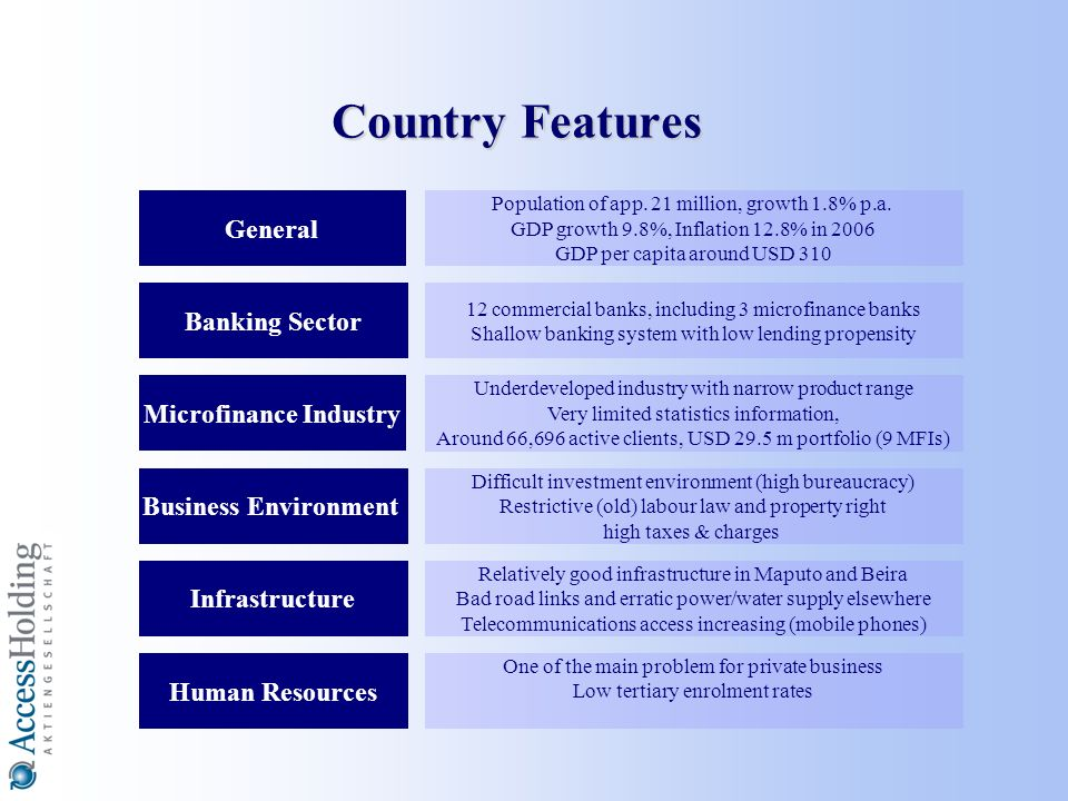 Vision To provide - in a transparent, professional and sustainable way – financial services to low and middle income groups, with special focus on micro and small entrepreneurs.