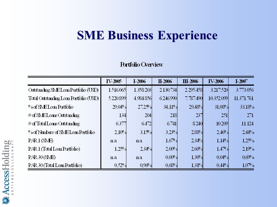 SME Business Experience