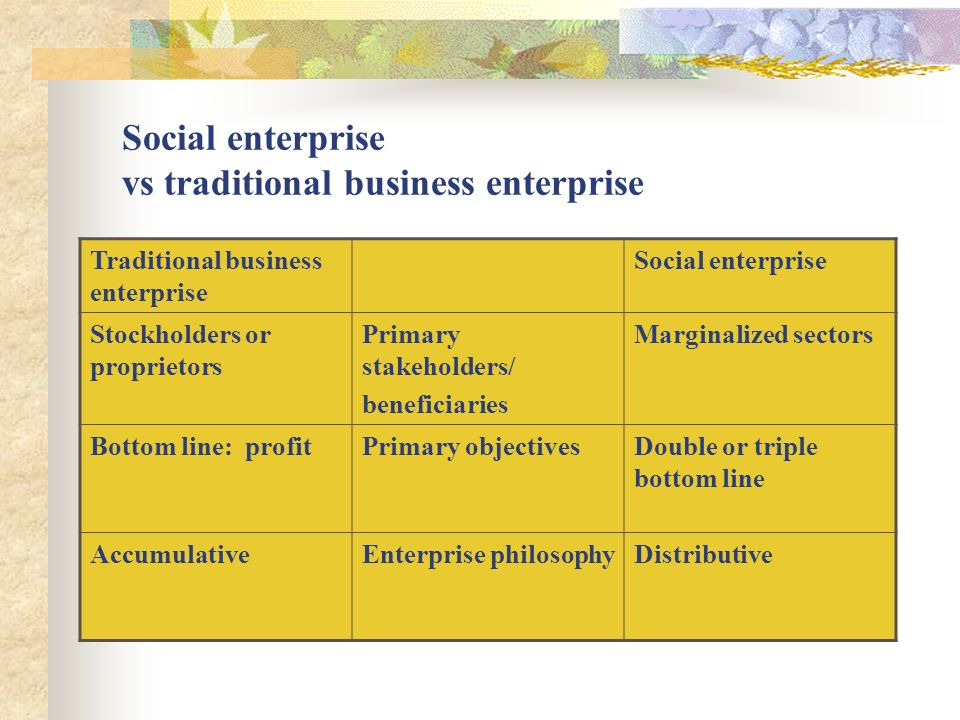Social enterprise vs traditional business enterprise Traditional business enterprise Social enterprise Stockholders or proprietors Primary stakeholders/ beneficiaries Marginalized sectors Bottom line: profitPrimary objectivesDouble or triple bottom line AccumulativeEnterprise philosophyDistributive