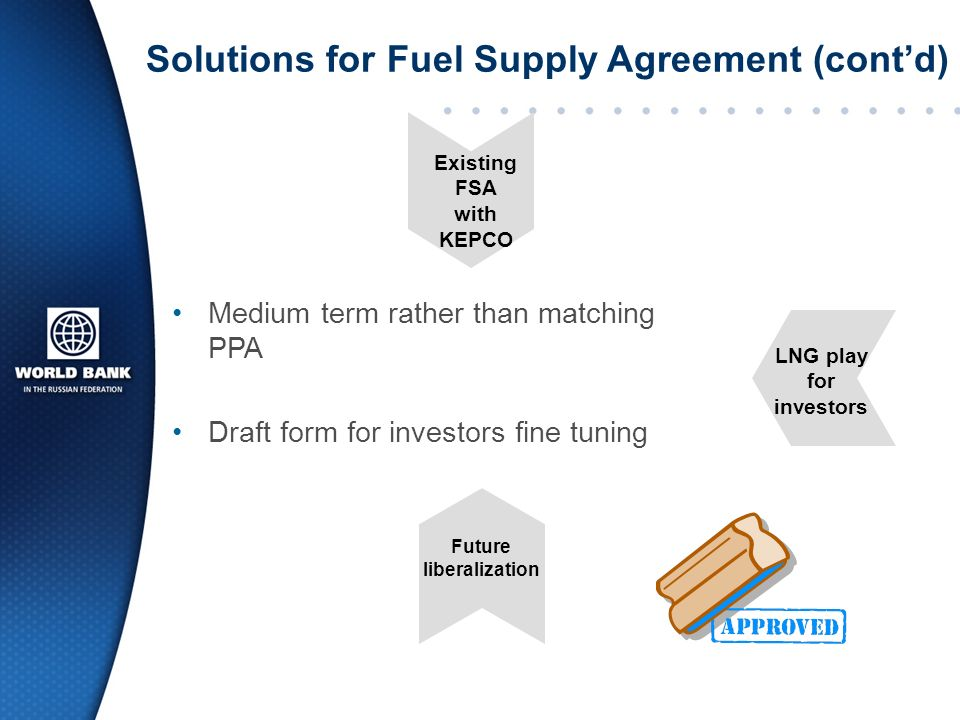 Solutions for Fuel Supply Agreement (contd) Medium term rather than matching PPA Draft form for investors fine tuning Existing FSA with KEPCO Future liberalization LNG play for investors