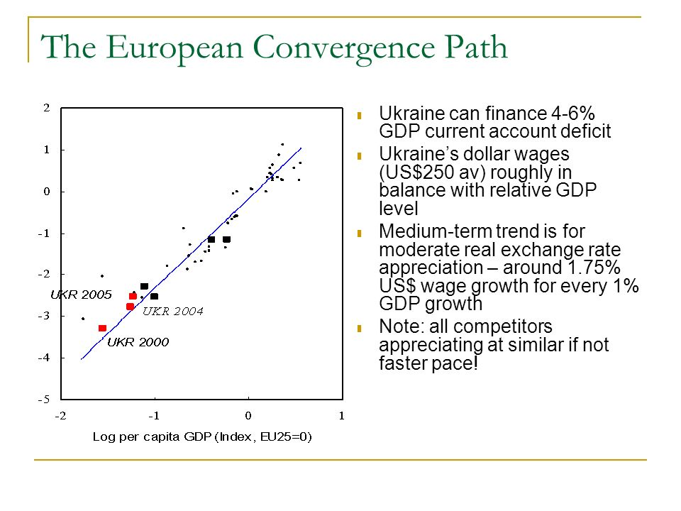 The European Convergence Path Ukraine can finance 4-6% GDP current account deficit Ukraines dollar wages (US$250 av) roughly in balance with relative GDP level Medium-term trend is for moderate real exchange rate appreciation – around 1.75% US$ wage growth for every 1% GDP growth Note: all competitors appreciating at similar if not faster pace!