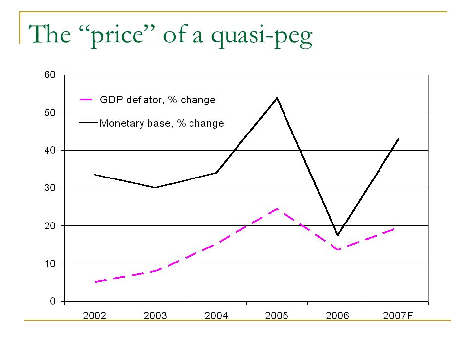 The price of a quasi-peg