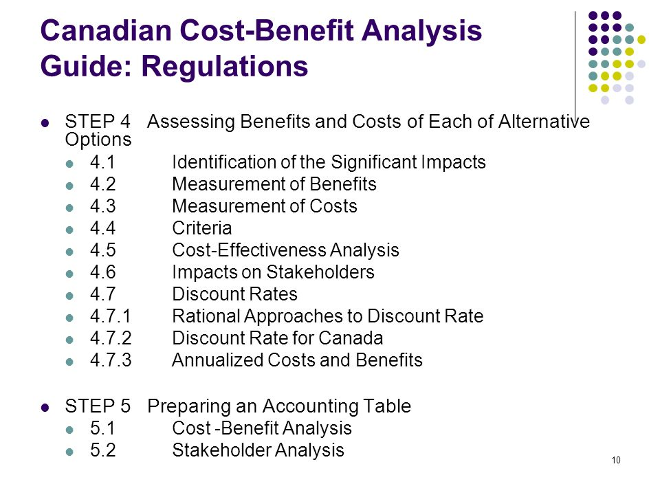 9 Canadian Cost-Benefit Analysis Guide: Regulations STEP 1 Identifying Issues, Risks and Baseline Situation 1.1 Incremental Impacts 1.2 Establishing t