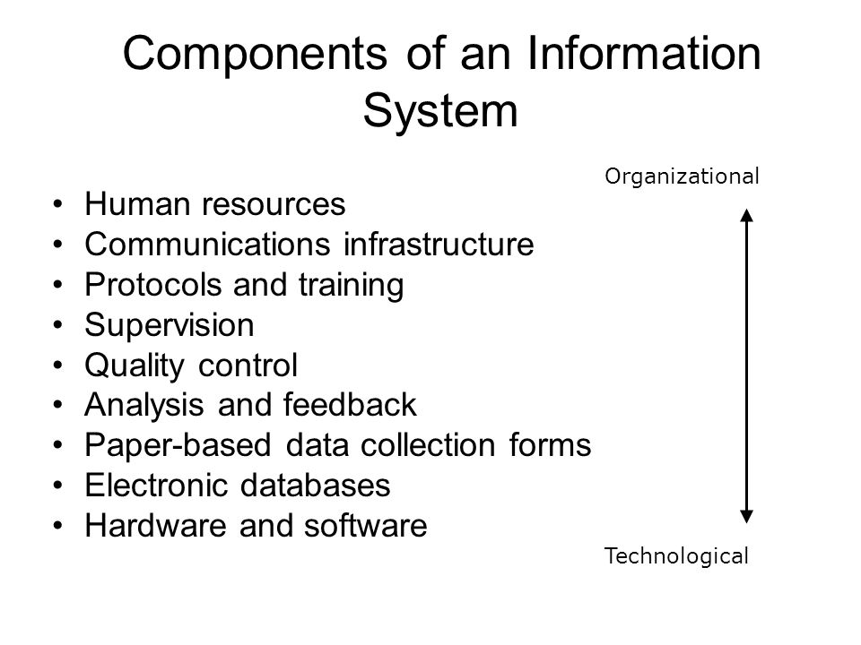 Components of an Information System Human resources Communications infrastructure Protocols and training Supervision Quality control Analysis and feed