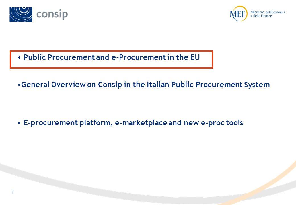 Luca Mastrogregori Head of e-Procurement Strategies Consip Spa Luca.mastrogregori@tesoro.it Amman, July 7, 2010 Public e-Procurement in Italy: Consips role and e-Proc System