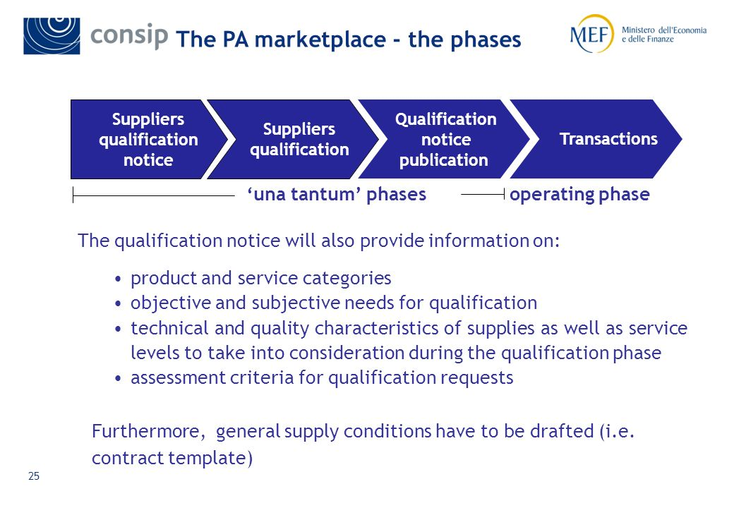 24 MEPA Qualified suppliers selected through a qualification process, starting from the date of publication of the qualification notice Suppliers Central Government Universities Local Government Health bodies Buying administrations Mark et Qualification notice (public announcement) The PA marketplace - the model MEPA (Electronic Marketplace for Public Administrations) The marketplace is a fully electronic system for purchasing goods and services below the EU threshold It works as a virtual market in which the acquiring Public Administration can select goods and services offered by several suppliers from an electronic catalogue offered in a virtual shop shown on the Consip s website.