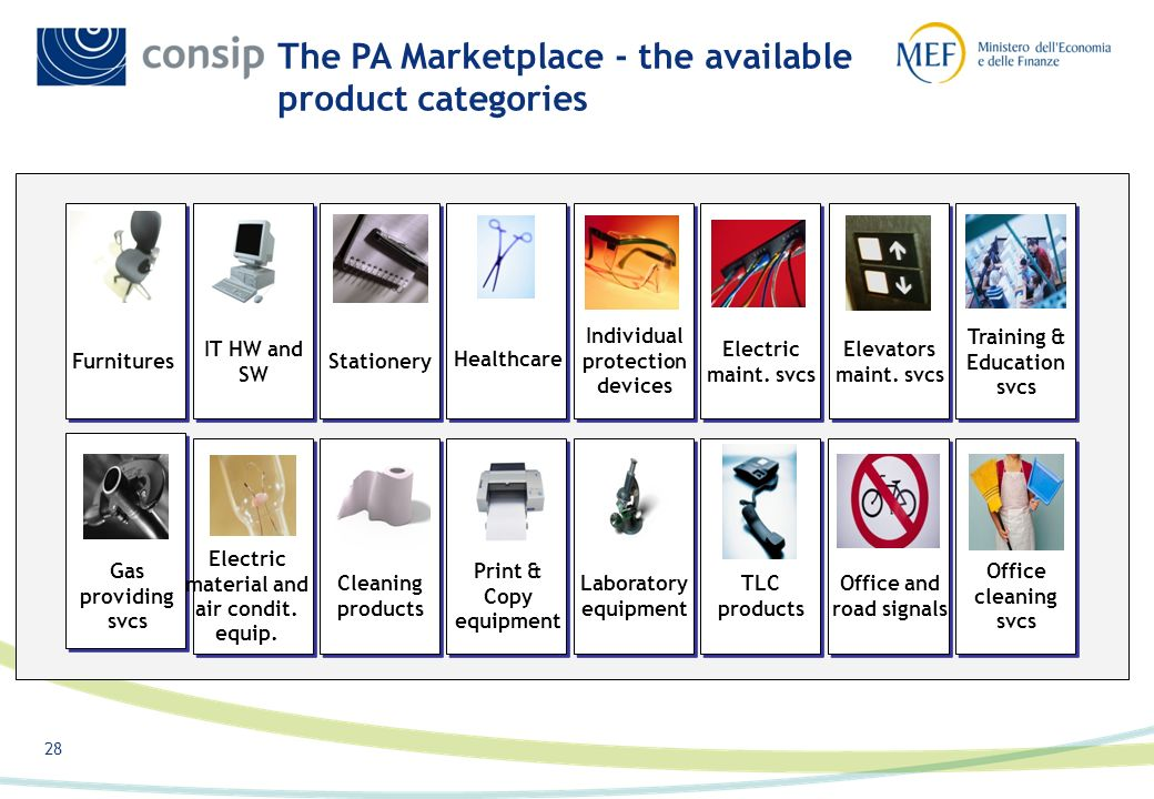 27 The PA Marketplace - buying options Public users may buy in 2 different ways: making a direct purchase selecting goods and services from the catalogue negotiating the product quality and service levels with qualified suppliers (Request for Quotation), handling on-line the entire purchasing process and digitally signing the order Direct purchase Request for Quotation Public userSupplier