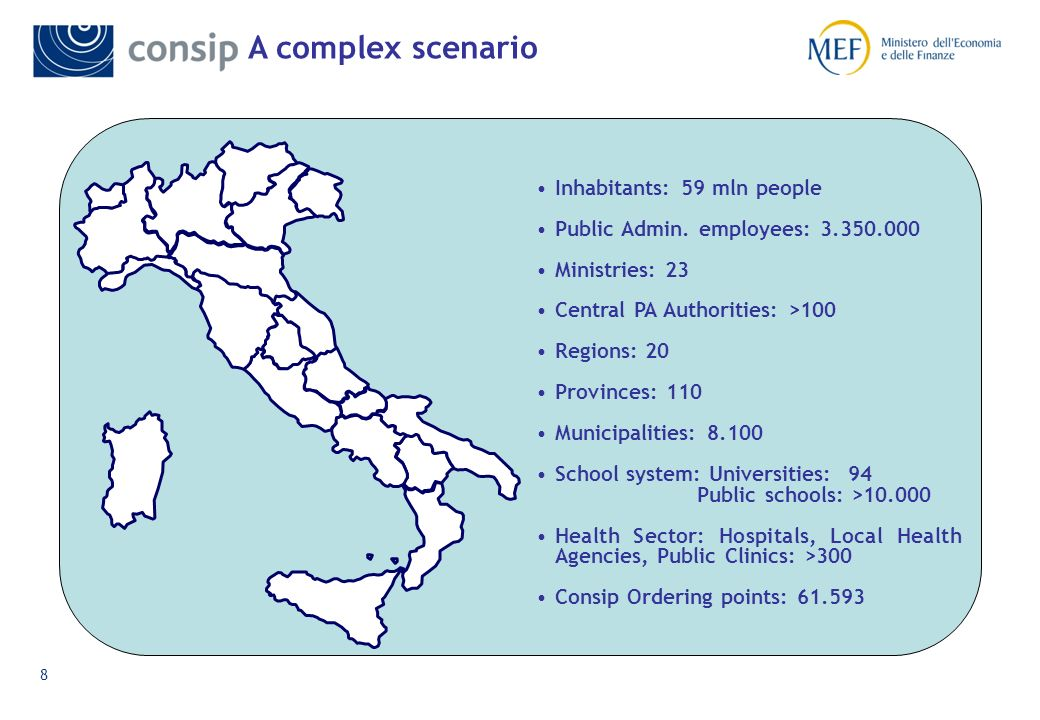 7 Public Procurement and e-Procurement in the EU General Overview on Consip in the Italian Public Procurement System E-procurement platform, e-marketp