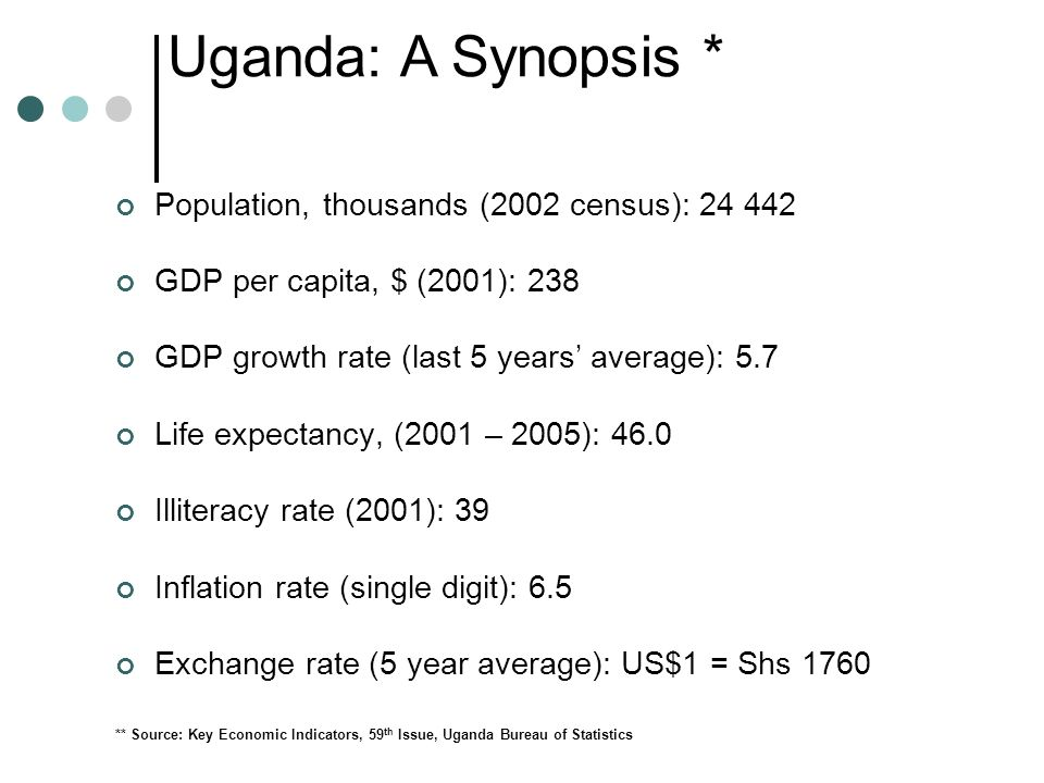 Population, thousands (2002 census): 24 442 GDP per capita, $ (2001): 238 GDP growth rate (last 5 years average): 5.7 Life expectancy, (2001 – 2005): 46.0 Illiteracy rate (2001): 39 Inflation rate (single digit): 6.5 Exchange rate (5 year average): US$1 = Shs 1760 ** Source: Key Economic Indicators, 59 th Issue, Uganda Bureau of Statistics Uganda: A Synopsis *