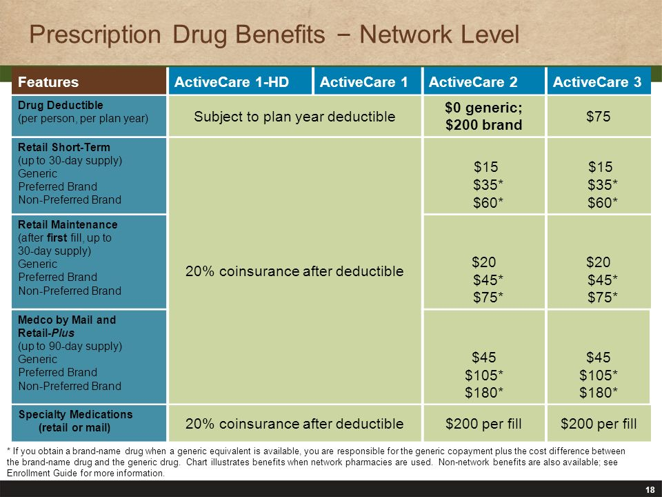 18 Prescription Drug Benefits – Network Level * If you obtain a brand-name drug when a generic equivalent is available, you are responsible for the generic copayment plus the cost difference between the brand-name drug and the generic drug.