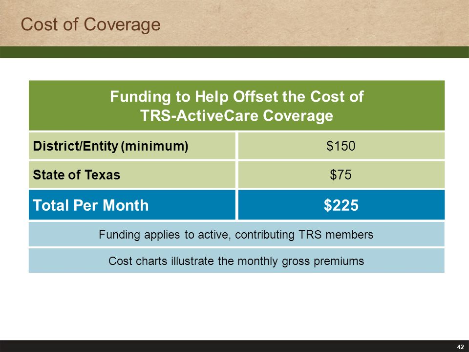 42 Cost of Coverage Funding to Help Offset the Cost of TRS-ActiveCare Coverage District/Entity (minimum)$150 State of Texas$75 Total Per Month$225 Funding applies to active, contributing TRS members Cost charts illustrate the monthly gross premiums