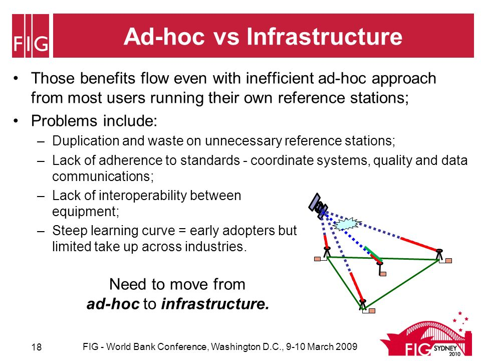 Ad-hoc vs Infrastructure 18 FIG - World Bank Conference, Washington D.C., 9-10 March 2009 Those benefits flow even with inefficient ad-hoc approach from most users running their own reference stations; Problems include: –Duplication and waste on unnecessary reference stations; –Lack of adherence to standards - coordinate systems, quality and data communications; –Lack of interoperability between equipment; –Steep learning curve = early adopters but limited take up across industries.