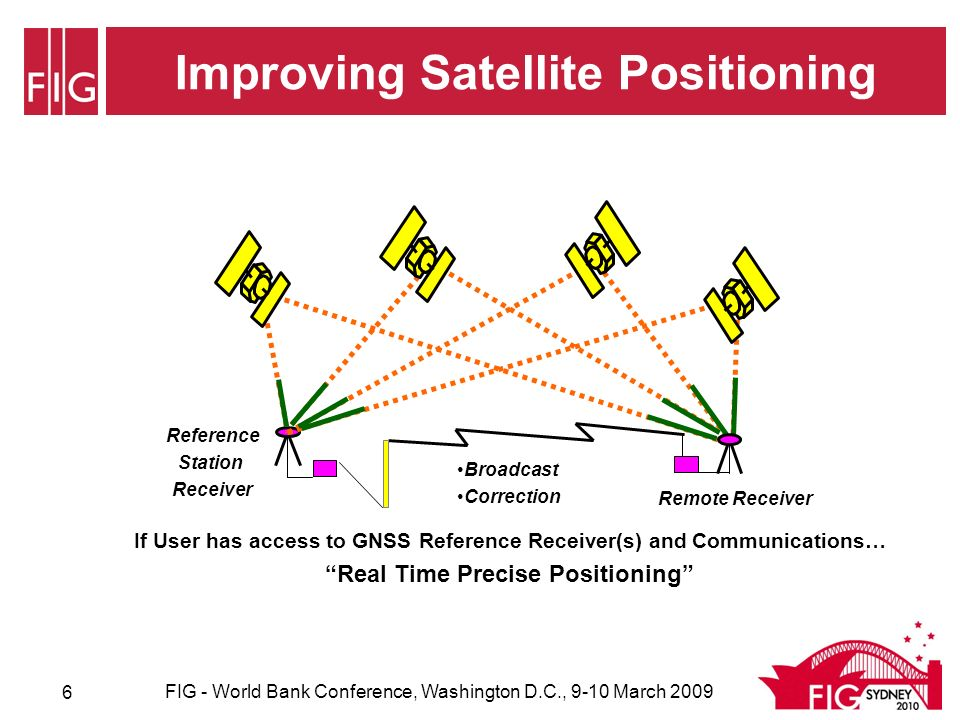 Continuously Operating Reference Stations (CORS) FIG - World Bank Conference, Washington D.C., 9-10 March 2009 7 Reference Station 1 UsersReceiver Reference Station 2 Reference Station 3 Positioning Infrastructure is based on the Global Navigation Satellite Systems… … and… a Network of Continuously Operating Reference Stations (CORS)
