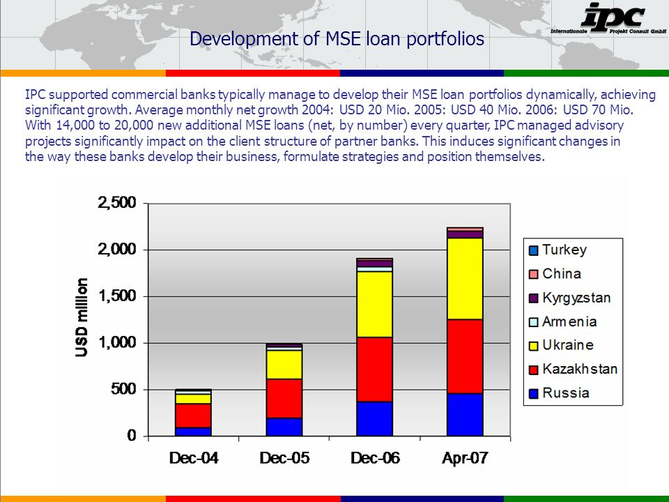 Development of MSE loan portfolios IPC supported commercial banks typically manage to develop their MSE loan portfolios dynamically, achieving significant growth.