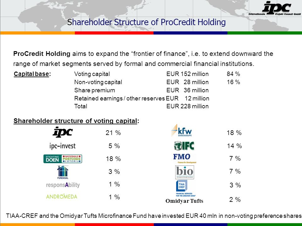 Overview of performance, all PCH group institutions April 2007