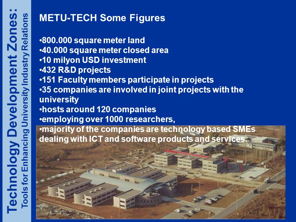METU-TECH Some Figures 800.000 square meter land 40.000 square meter closed area 10 milyon USD investment 432 R&D projects 151 Faculty members participate in projects 35 companies are involved in joint projects with the university hosts around 120 companies employing over 1000 researchers, majority of the companies are technology based SMEs dealing with ICT and software products and services.