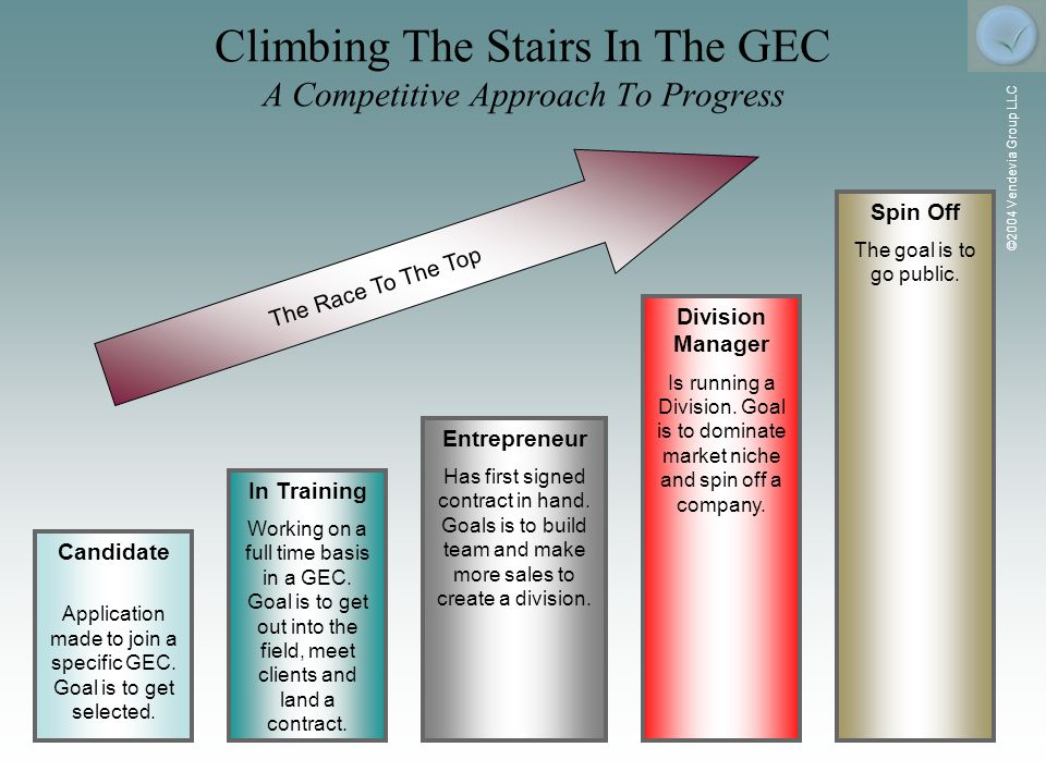 ©2004 Vendevia Group LLC Climbing The Stairs In The GEC A Competitive Approach To Progress Candidate Application made to join a specific GEC.