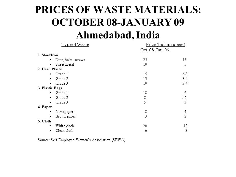 PRICES OF WASTE MATERIALS: OCTOBER 08-JANUARY 09 Ahmedabad, India Type of Waste Price (Indian rupees) Oct. 08Jan. 09 1. Steel/Iron Nuts, bolts, screws