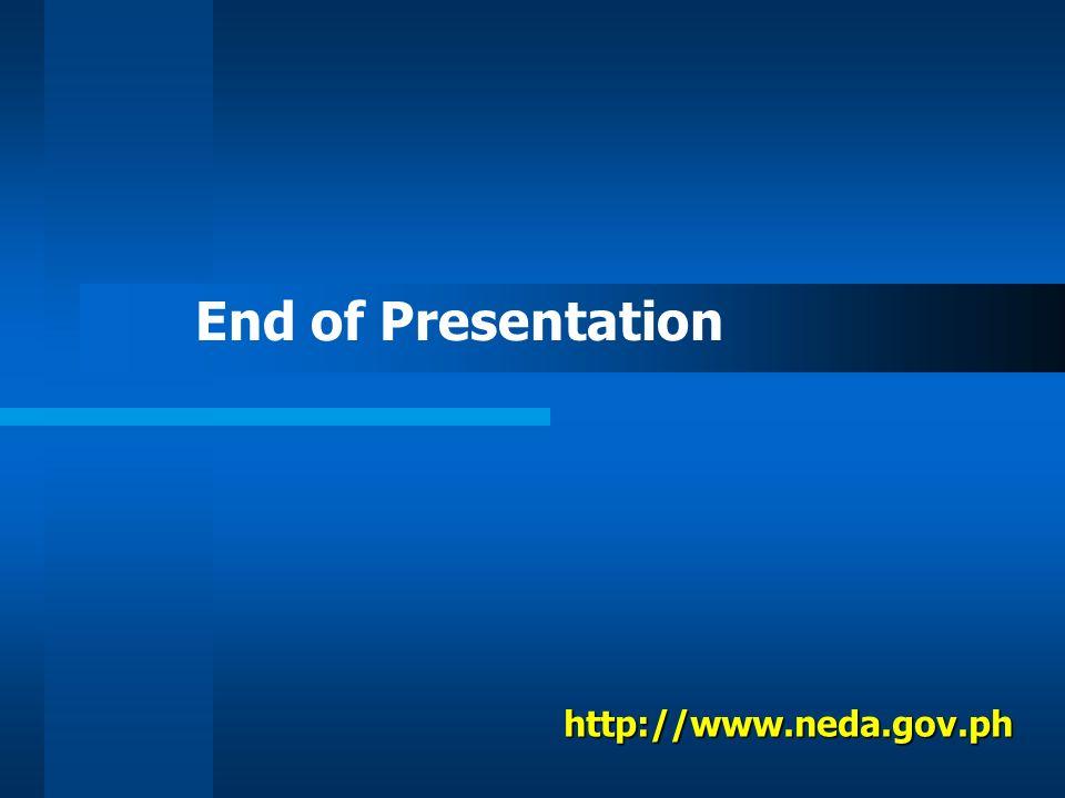 End of Presentation http://www.neda.gov.ph