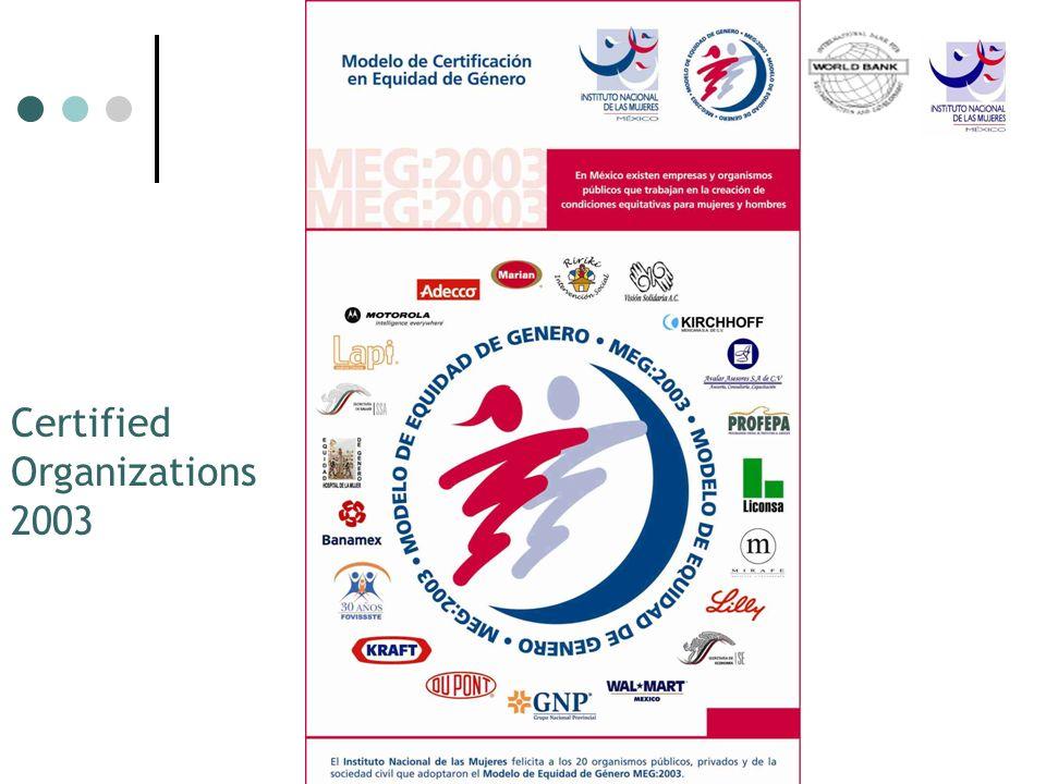 Certified Organizations 2003