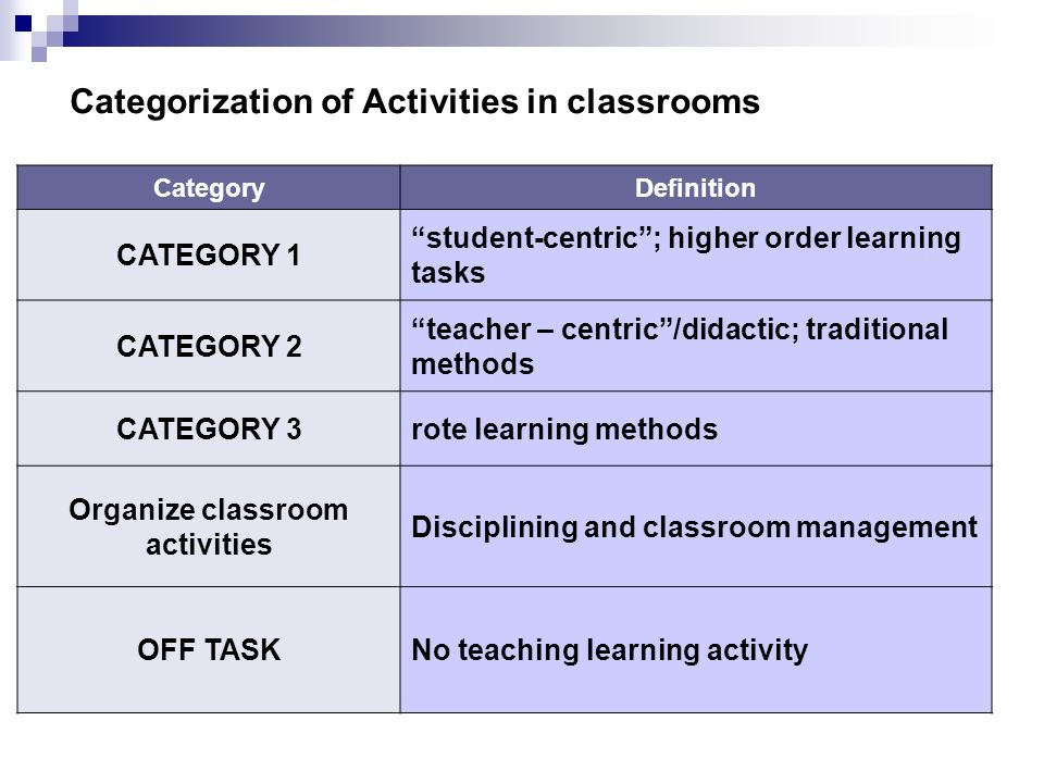CategoryDefinition CATEGORY 1 student-centric; higher order learning tasks CATEGORY 2 teacher – centric/didactic; traditional methods CATEGORY 3rote l