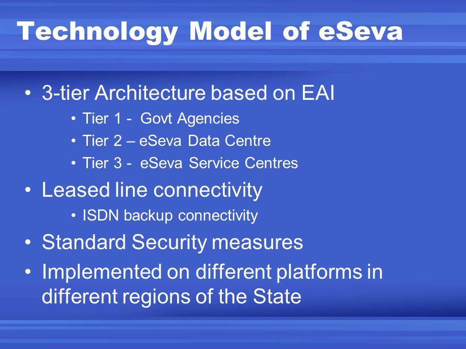 Technology Model of eSeva 3-tier Architecture based on EAI Tier 1 - Govt Agencies Tier 2 – eSeva Data Centre Tier 3 - eSeva Service Centres Leased lin