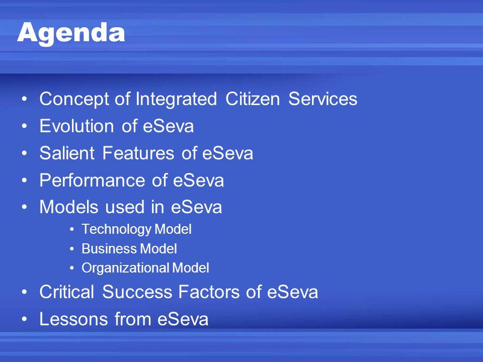 Agenda Concept of Integrated Citizen Services Evolution of eSeva Salient Features of eSeva Performance of eSeva Models used in eSeva Technology Model