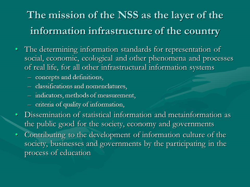 The mission of the NSS as the layer of the information infrastructure of the country The determining information standards for representation of social, economic, ecological and other phenomena and processes of real life, for all other infrastructural information systemsThe determining information standards for representation of social, economic, ecological and other phenomena and processes of real life, for all other infrastructural information systems –concepts and definitions, –classifications and nomenclatures, –indicators, methods of measurement, –criteria of quality of information, Dissemination of statistical information and metainformation as the public good for the society, economy and governmentsDissemination of statistical information and metainformation as the public good for the society, economy and governments Contributing to the development of information culture of the society, businesses and governments by the participating in the process of educationContributing to the development of information culture of the society, businesses and governments by the participating in the process of education
