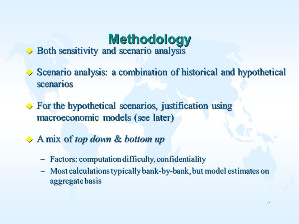 18 Methodology u Both sensitivity and scenario analysis u Scenario analysis: a combination of historical and hypothetical scenarios u For the hypothet