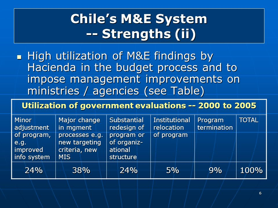 6 Chiles M&E System -- Strengths (ii) High utilization of M&E findings by Hacienda in the budget process and to impose management improvements on mini