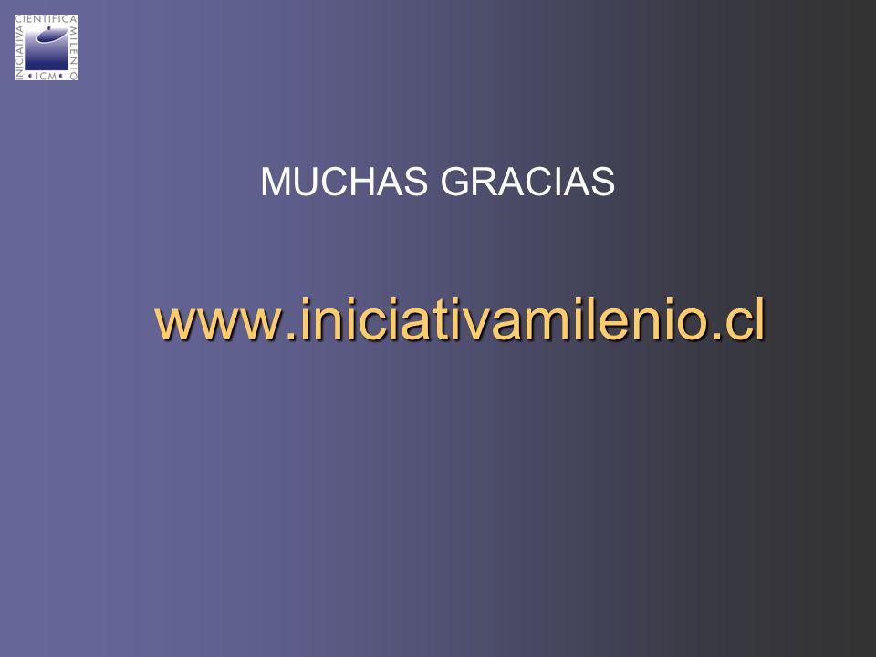 www.iniciativamilenio.cl MUCHAS GRACIAS