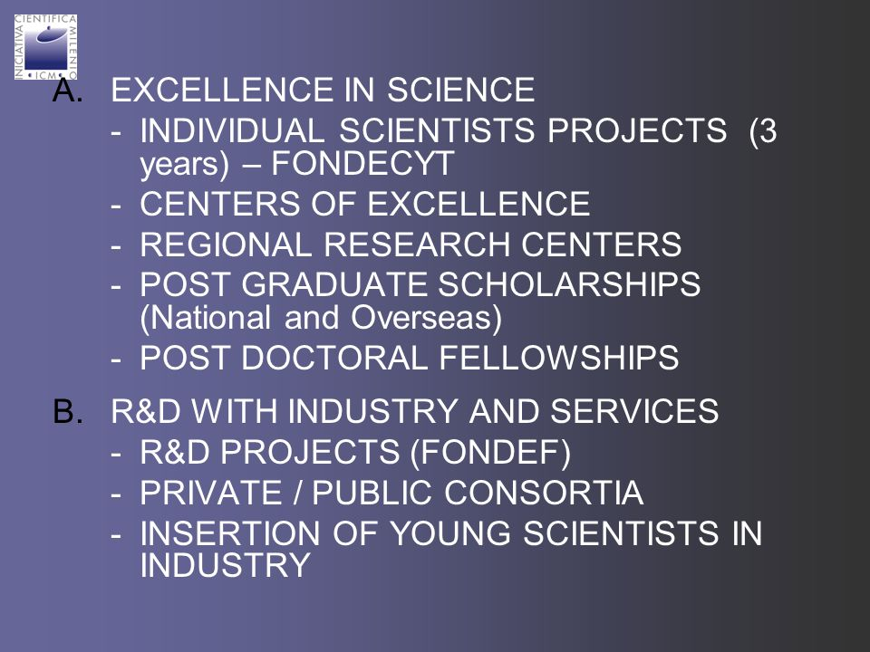 A.EXCELLENCE IN SCIENCE -INDIVIDUAL SCIENTISTS PROJECTS (3 years) – FONDECYT -CENTERS OF EXCELLENCE -REGIONAL RESEARCH CENTERS -POST GRADUATE SCHOLARSHIPS (National and Overseas) -POST DOCTORAL FELLOWSHIPS B.R&D WITH INDUSTRY AND SERVICES -R&D PROJECTS (FONDEF) -PRIVATE / PUBLIC CONSORTIA -INSERTION OF YOUNG SCIENTISTS IN INDUSTRY