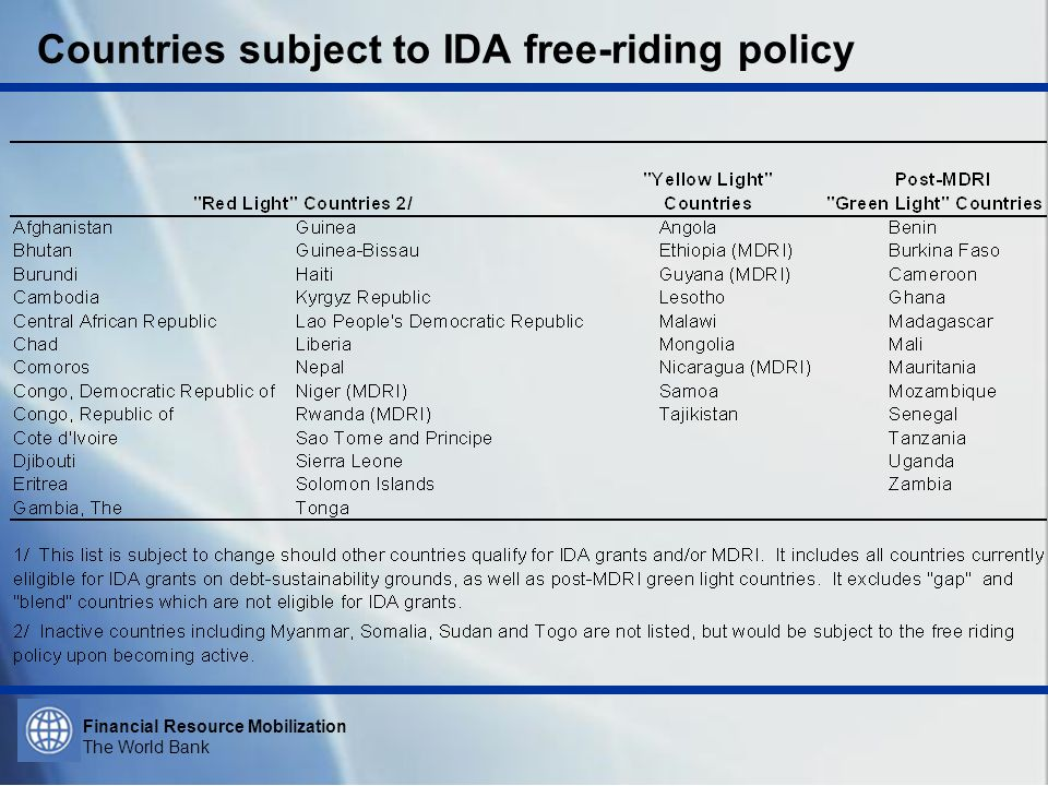 Financial Resource Mobilization The World Bank Countries subject to IDA free-riding policy