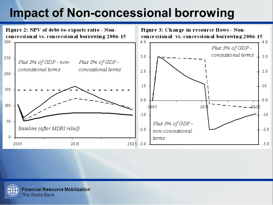 Financial Resource Mobilization The World Bank Impact of Non-concessional borrowing
