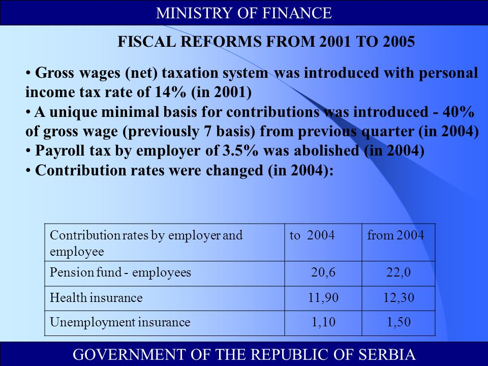FISCAL REFORMS FROM 2001 TO 2005 Gross wages (net) taxation system was introduced with personal income tax rate of 14% (in 2001) A unique minimal basis for contributions was introduced - 40% of gross wage (previously 7 basis) from previous quarter (in 2004) Payroll tax by employer of 3.5% was abolished (in 2004) Contribution rates were changed (in 2004): Contribution rates by employer and employee to 2004from 2004 Pension fund - employees20,622,0 Health insurance11,9012,30 Unemployment insurance1,101,50 MINISTRY OF FINANCE GOVERNMENT OF THE REPUBLIC OF SERBIA