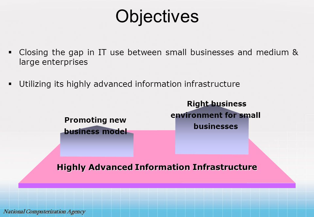 National Computerization Agency Raise awareness on Informatization Present IT guidelines appropriate to their level Business process software for SMBs in early stage of Informatization For businesses looking to integrate their system Informatizing work process in the factory External expansion of Informatization Pre-Consulting for Informatization Pre-Consulting for Informatization Basic Business Software Basic Business Software ERP Manufacturing Process Informatization Manufacturing Process Informatization Collaborative Informatization Collaborative Informatization
