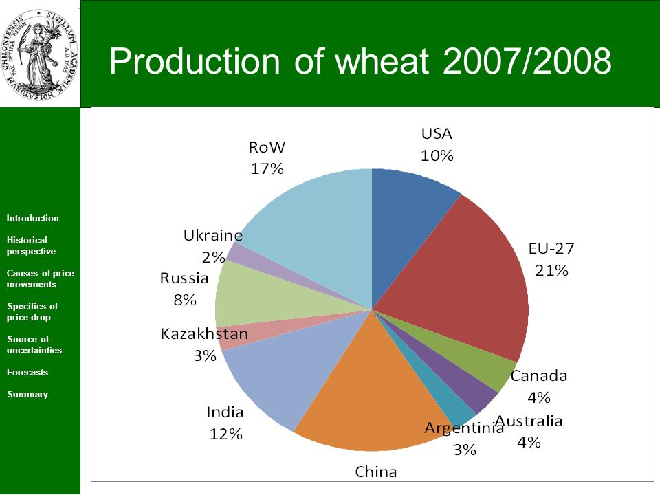 Introduction Historical perspective Causes of price movements Specifics of price drop Source of uncertainties Forecasts Summary 28 Production of wheat 2007/2008